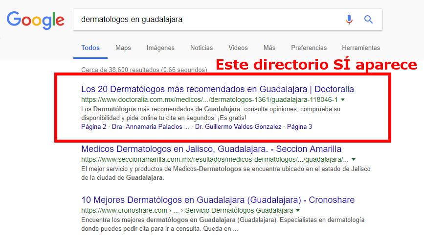 Cómo saber si un directorio funciona para marketing médico