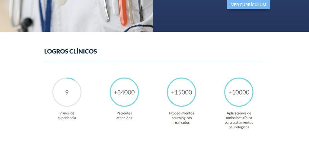 Un buen marketing médico muestra visualmente tus logros